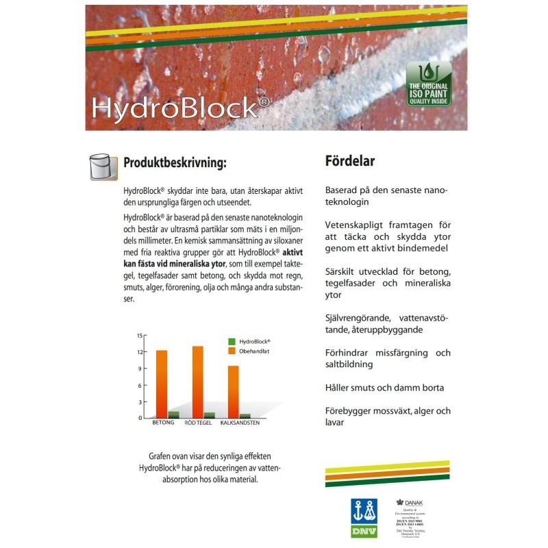 Hydroblockbehandling
